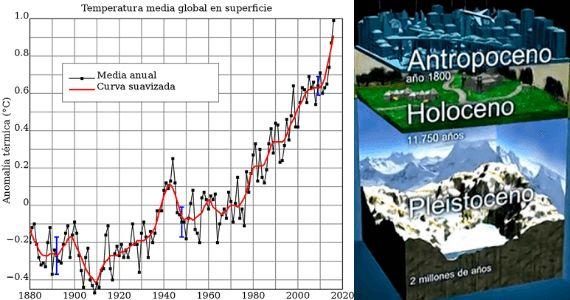 colapso antropoceno