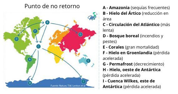 punto de no retorno antropoceno